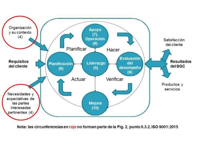 Resultado de imagen para contexto de la organizacion
